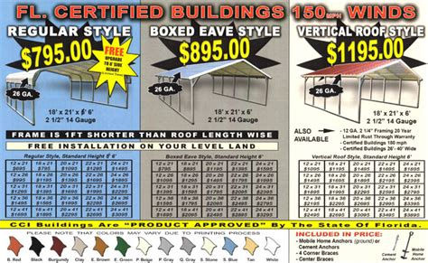 Carport Sizes And Prices Buy Carports In Florida And Save Alan S Factory Outlet