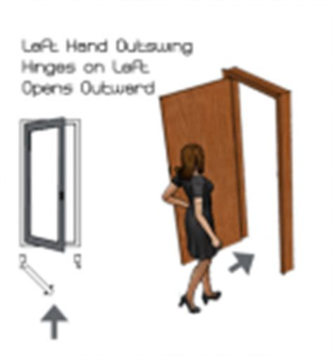 inswing patio door left hinges or right hinges door handing swing configuration door handing swing