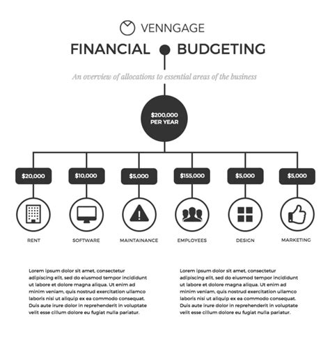 Budgeting Process Infographic Template Template Venngage Indesign Flowchart Template