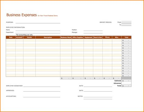 Payroll Expense Report Template Free Excel Templates For Monthly Expenses 1000 Ideas