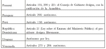 cuadro comparativo de la constitucion de 1824 1857 1917 bolet 237 n mexicano de derecho comparado