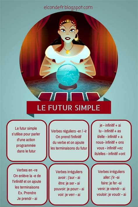 17 best images about etc on pinterest french country 17 best images about apprendre le fran 231 ais on pinterest
