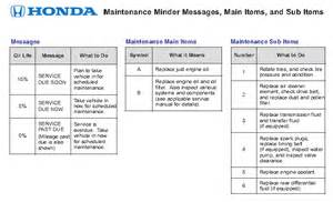 Acura Maintenance Codes 200 Honda Has 103 000