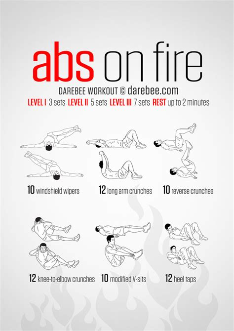 10 stomach burning workouts