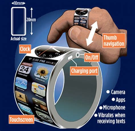 Iring I Ring Kpop the iring featuring tiny touchscreen could be apple s tiniest gadget yet daily mail