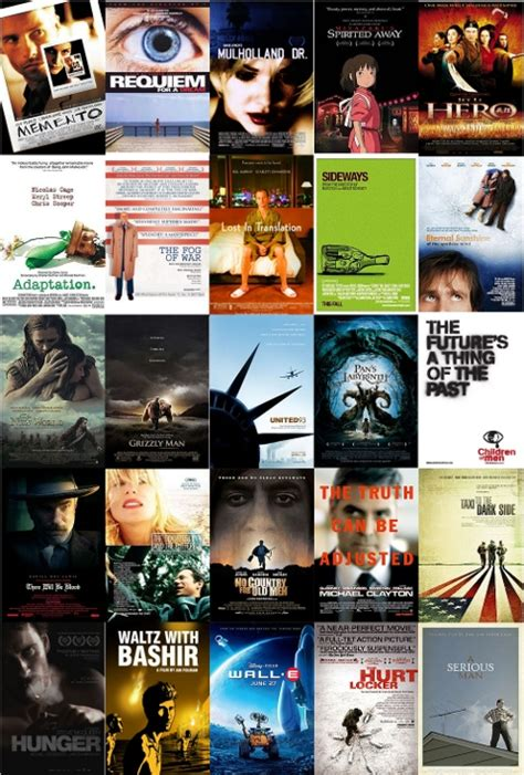Best 2000s - the best of the 2000s filmdetail