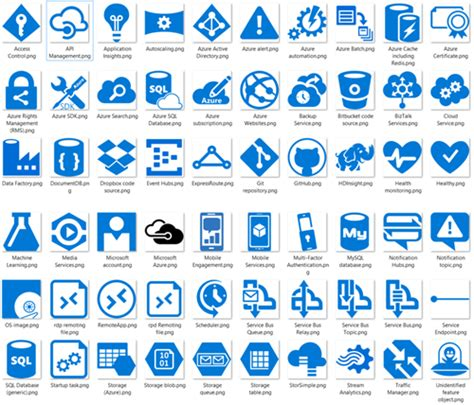 microsoft cloud and enterprise symbol icon set laurent duveau azure cloud and enterprise icon set
