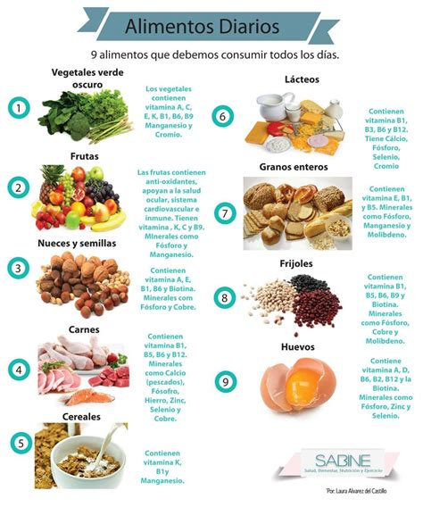 alimentos que contengan mucho calcio 9 alimentos que debemos consumir todos los d 237 as
