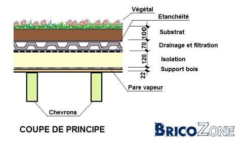 Comment Faire Un Toit Vegetal 4775 by Dimmensionnement Ipe
