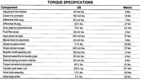 Toyota Corolla Torque Specs Toyota Corolla Lug Nut Torque Autos Post