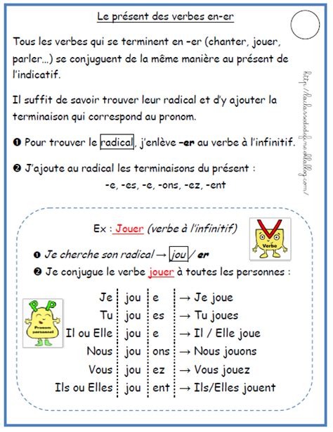 verb pattern là gì chapter 7 how to conjugate french verbs ending in er
