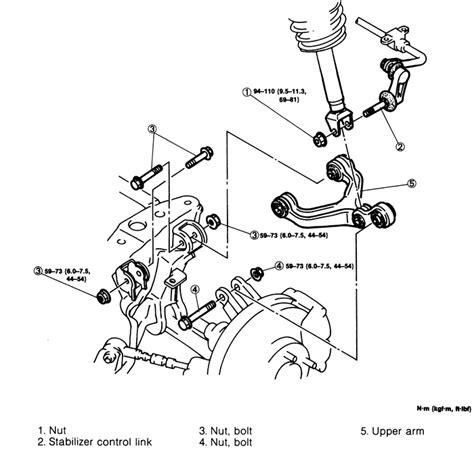 service manual how to remove a 1993 mazda navajo transfer case mazda navajo overview cargurus service manual how to remove 1993 mazda rx 7 armrest 1993 1995 mazda rx7 rx 7 fd3s
