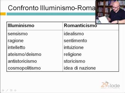 romanticismo e illuminismo a confronto scoperte scientifiche dell ottocento
