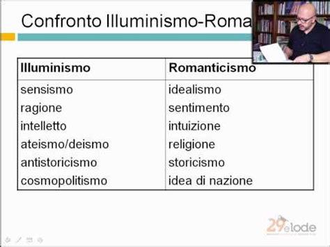 romanticismo e illuminismo a confronto scuola romanticismo