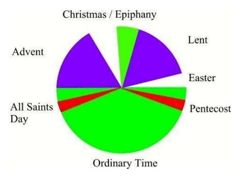 Liturgical Calendar Liturgical Calendar