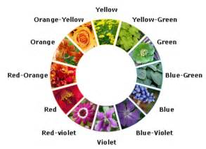 how to use color how to use a color wheel