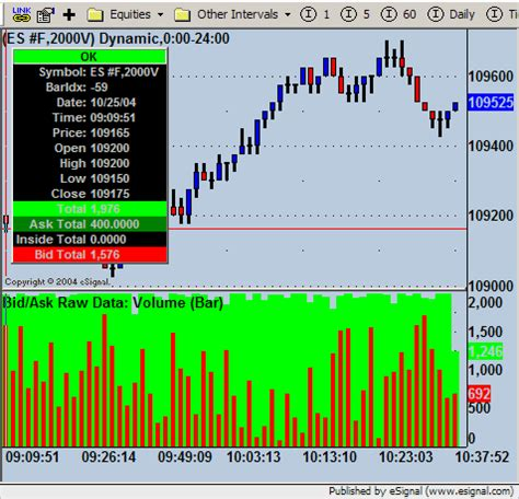 ask e bid bid ask volume efs esignal trading forum discussion on