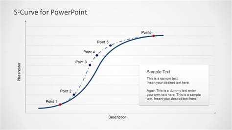 s curve template s for powerpoint slidemodel