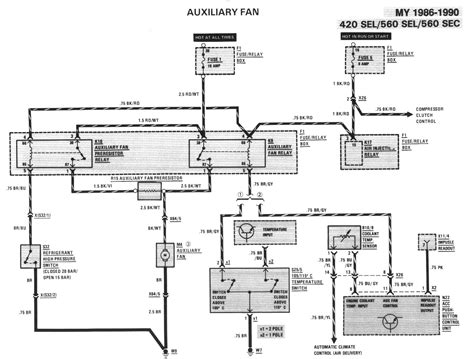 i need wiring diagram of the auxilary fan for ac because it only cools when i am moving and