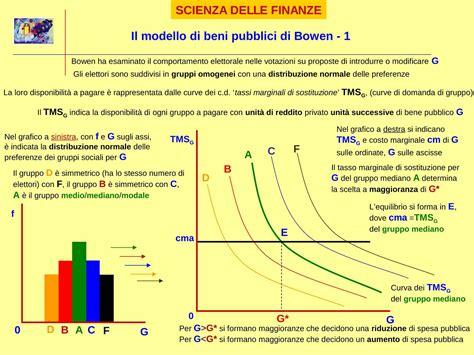 dispense scienze delle finanze modello di bowen dispense