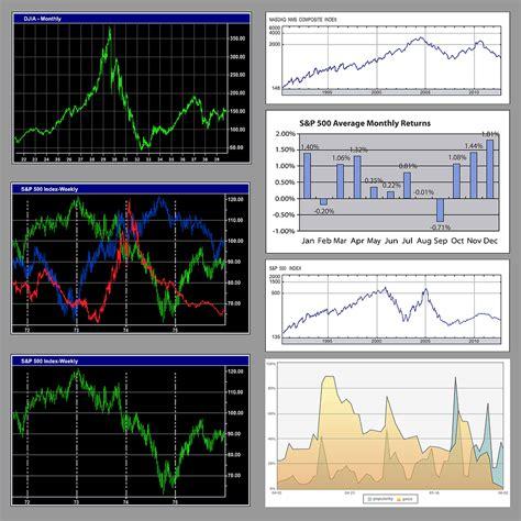 forex indicator tutorial forex trading indicators tutorial zg forex