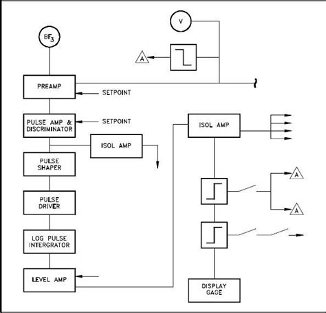 electrical layout wikipedia electrical block diagram wiring diagram with description