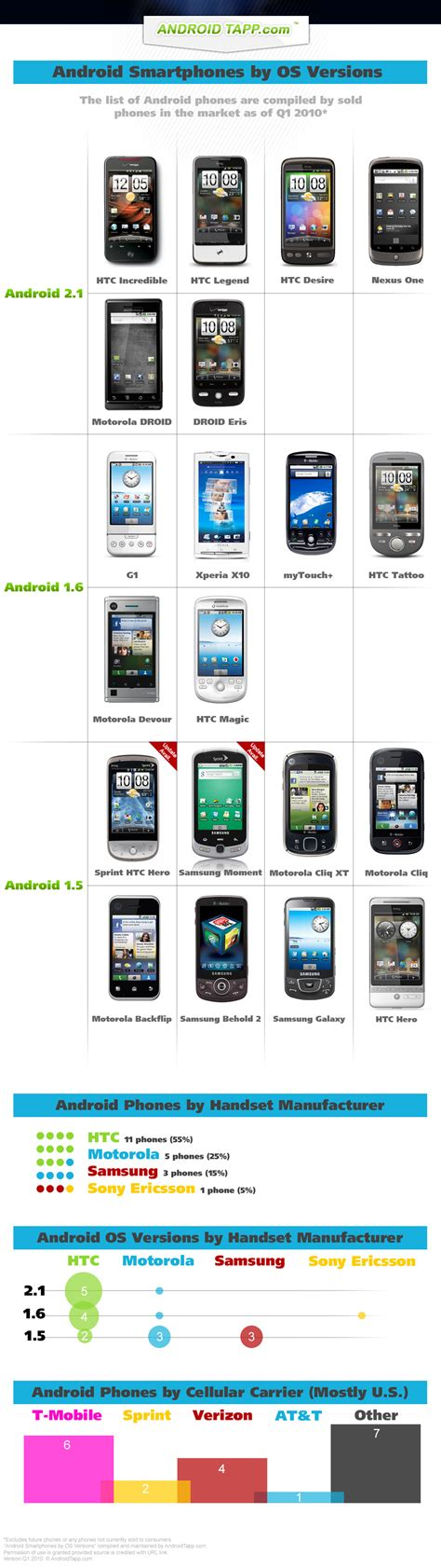 version of for android chart what android version is my phone androidtapp