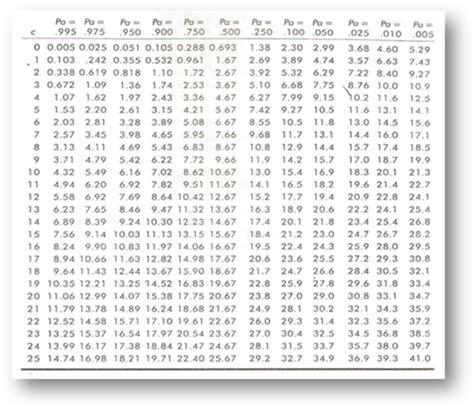tabla de numeros aleatorios mil std 105 related keywords mil std 105 long tail