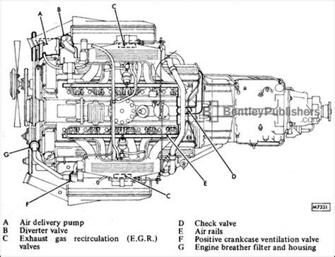 auto manual repair 1997 jaguar xj series engine control service manual 1997 jaguar xj series horn fuse repair 1999 jaguar xj8 fuse box diagram 80