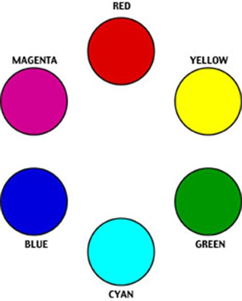 comd class 18 color basics graphic design principles i