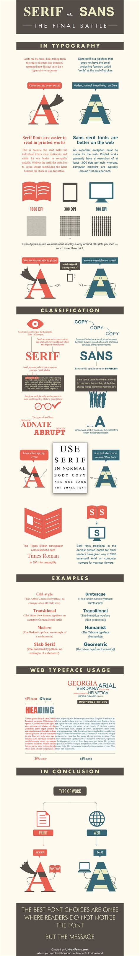 typography vs font the psychology of fonts infographics dev resources