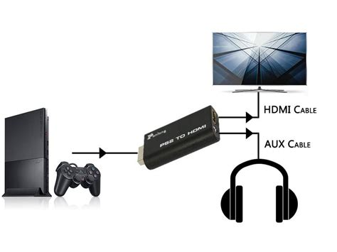 Kabel Converter Usb To Ps2 panlong ps2 to hdmi converter adapter with 3