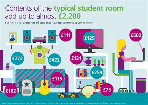 student house insurance uk student house contents insurance 28 images your space u student st med100