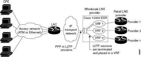 cisco  series router software configuration guide