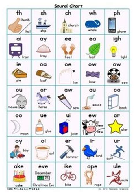 printable alphabet linking chart sound chart phonics resource sounding out words