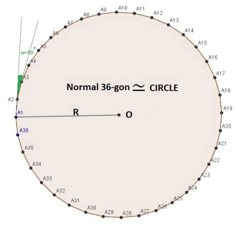 Interior Angles Of A Circle by Exterior Angles Of A Circle Images