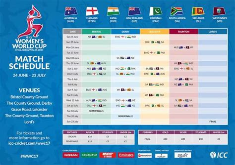 world cup today matches icc s world cup schedule announced on international