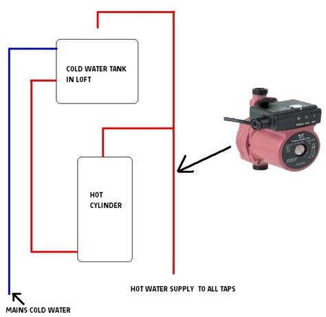 grundfos water troubleshooting wiring diagrams