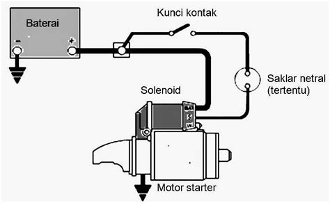 wiring diagram kelistrikan honda grand globalpay co id