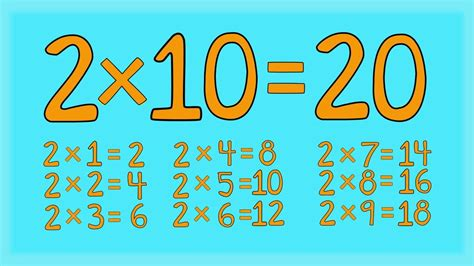 table 2 song 2 times table song for students from