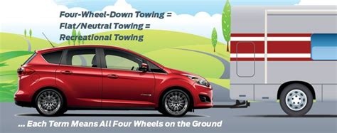 towing  wheels   ground beach automotive group