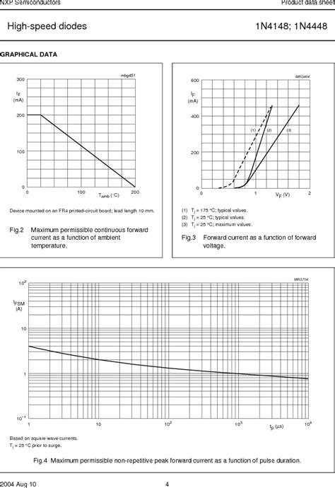 1n4148 rectifier diode datasheet 1n4148 rectifier diode datasheet 28 images 1n4148 554177 pdf datasheet ic on line 1n4148