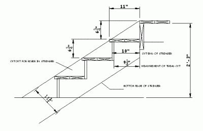 Standard Stair Tread Height by Standard Stair Rise And Tread