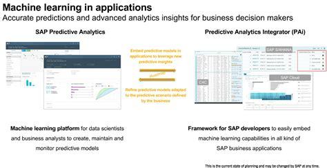 Northwestern Mba Program Review by Northwestern Masters Predictive Analytics Review