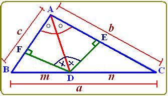Segitiga Garis panjang garis bagi pada segitiga dan pembuktiannya