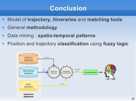 Pattern Classification Using Fuzzy Logic | spatio temporal data mining and classification of ships