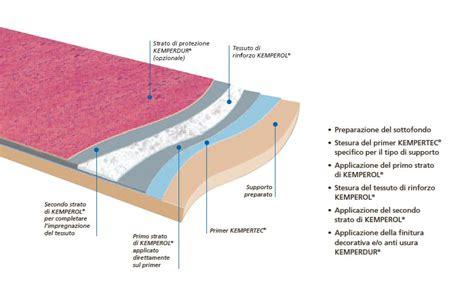 prodotti impermeabilizzazione terrazzi 4 ottime soluzioni per impermeabilizzare terrazzi