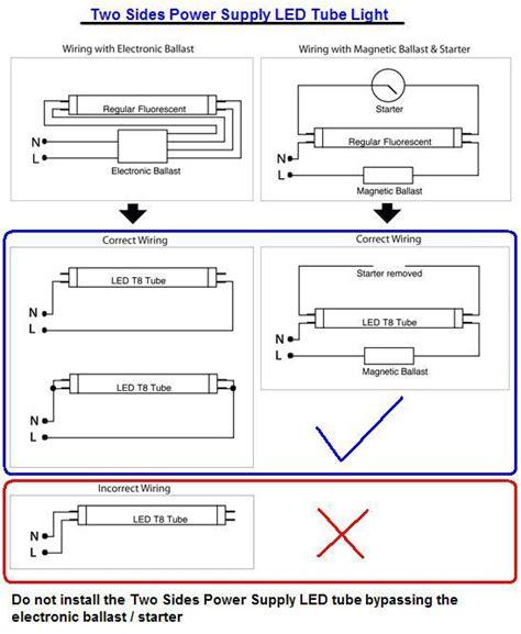 t8 fluorescent light fixture wiring diagram fluorescent