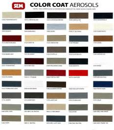 color match paint paint matching burgundy fb interior sem napa vs