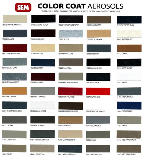 np1 color chart k l now stocks np1 paint matching burgundy fb interior sem napa vs